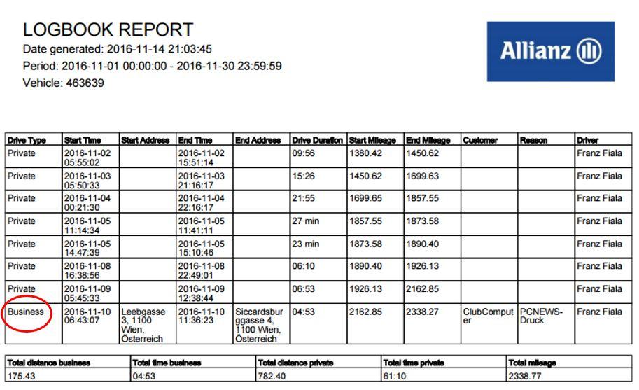 Fahrtenbuch Vorlage Kostenloses Excel Muster