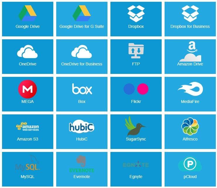 Tolles Tool für Cloud-Speicher