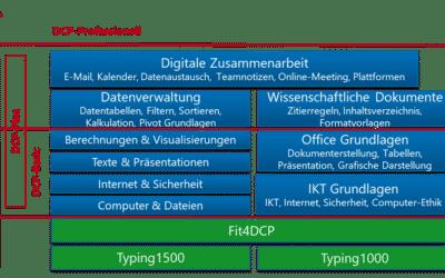 Digitale Kompetenzen neu geordnet